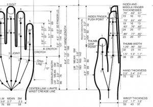 Industrial Design and Human Factors
